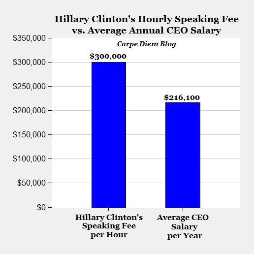 ClintonWage